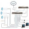 Tenda Switches, Hub เชื่อมเครือข่ายแบบสาย TENDA TEG1009P-EI Gigabit POE Switch 9 Port ความเร็ว Gigabit จ่ายไฟ POE มาตรฐาน 802...