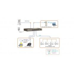 TENDA TEG1009P-EI Gigabit POE Switch 9 Port ความเร็ว Gigabit จ่ายไฟ POE มาตรฐาน 802.3at/af 8 Port รวม 121.2W Switches เชื่อมเ...