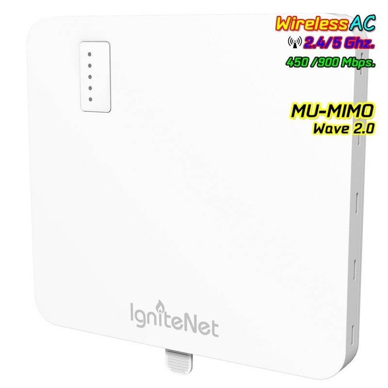 IgniteNet Spark SP-W2-AC1200-TH Access Point AC MU-MIMO Wave2 2.4/5GHz 1.3Gbps Wireless AccessPoint (กระจายสัญญาณ WIFI)