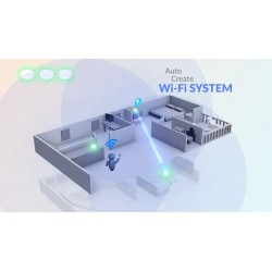 EnGenius EMR3000-Kit EnMesh Whole-Home Wi-Fi System Pack-3 ชิ้น Wireless AC1200 Dual-Band MESH Wireless Access Point