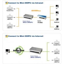 PCI Mini300PU Parallel Print Server ขนาด 2 Port USB2.0 และ 1 Parallel Port