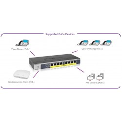 NETGEAR GS108PP 8 Port Gigabit Ethernet Unmanaged Switch with 8-Port PoE+ 123W Switches เชื่อมเครือข่ายแบบสาย