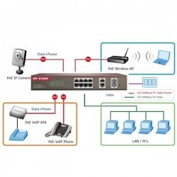 IP-COM IP-COM S3300-26-PWR-M Web Smart PoE Switch 24 Port 100Mbps, 2 Port Gigabit/SFP POE 370W
