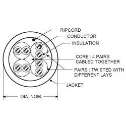 Amp AMP CB-0006 CAT5E UTP CABLE, CMR Rate (350 MHz)