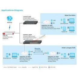 ZyXel Zyxel NWA1123-AC PRO Wireless Access Point AC1750 3T3R MIMO