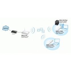 ZyXel ZyXEL NWD-270N - WLAN N-Lite 802.11n Draft 2.0 USB Adapter, Speed upto 150/150Mb (1T1R)