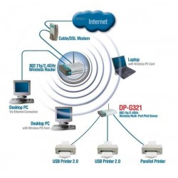 D-Link D-Link DP-G321 - Wireless Print Server 2-Port USB 2.0 + 1-Port Parallel (รองรับ IPP)