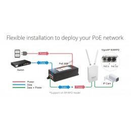 DrayTek Draytek VigorAP 920R Wireless Access Point ac1300 ติดตั้งภายนอกอาคาร IP67
