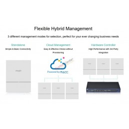 Ruijie Networks Ruijie RG-AP820-L(V2) Wireless Access Point ax 2x2 MIMO, 1.775Gbps Cloud Control