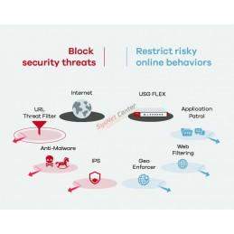 ZyXel ZYXEL USG FLEX 100 Unified Security Gateway Firewall