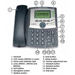 Linksys SPA921 IP Phone, 1 Port Lan 10/100, 128x64 LCD