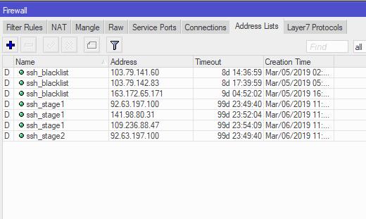 กำหนดความปลอดภัยจาก Hacker ให้กับ Mikrotik Router in อุปกรณ์
