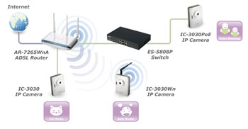 IC-3030_application