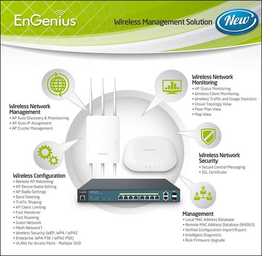 engenius neutrol series wireless controller