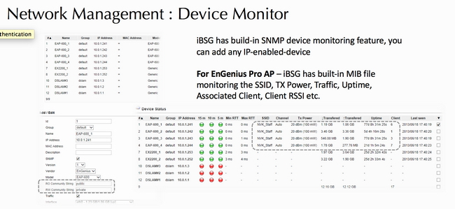 ibsg network management