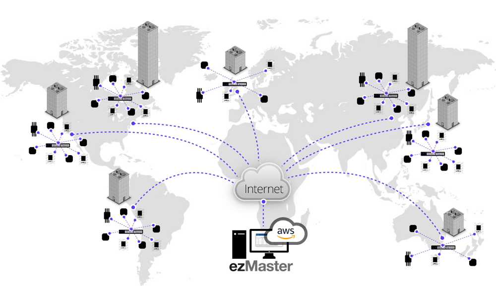 engenius ezmaster aws cloud