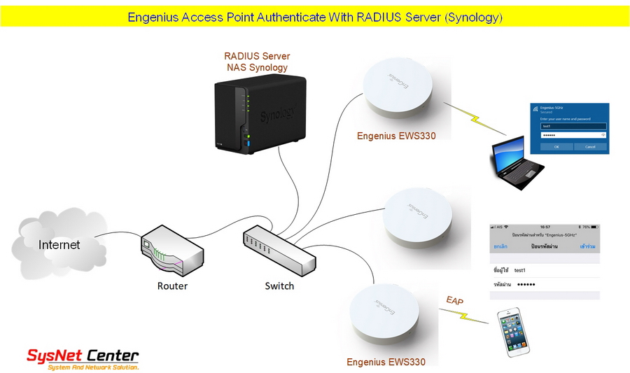 radius server authenticate engenius accesspoint