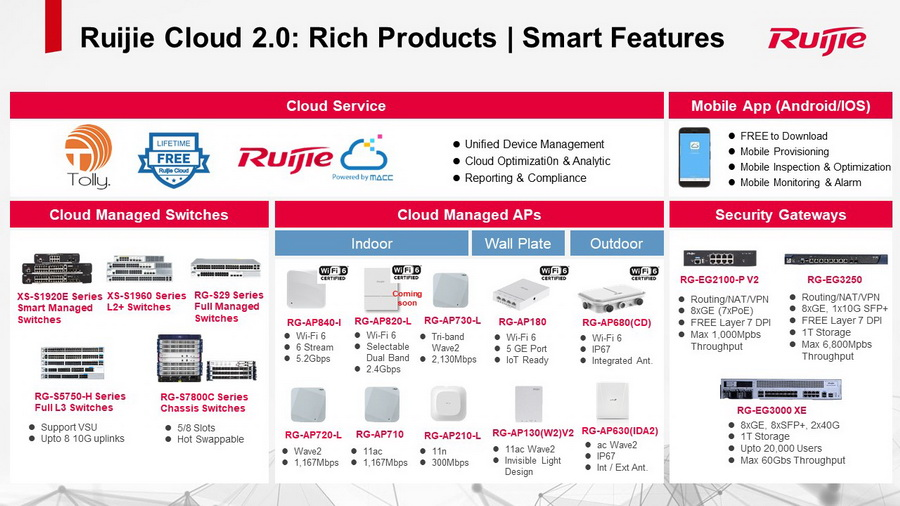 rujie product support cloud