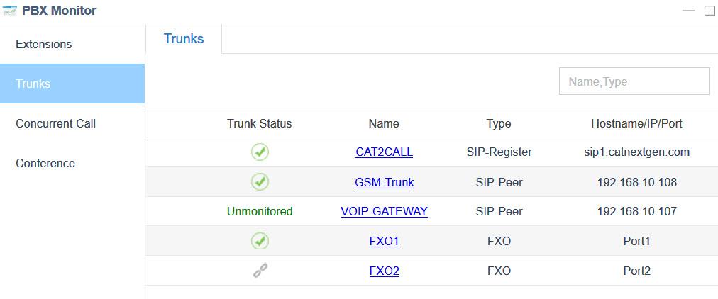 IP-PBX Trunk